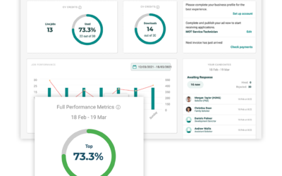 Monitoring your jobs' performance at-a-glance using your dashboard
